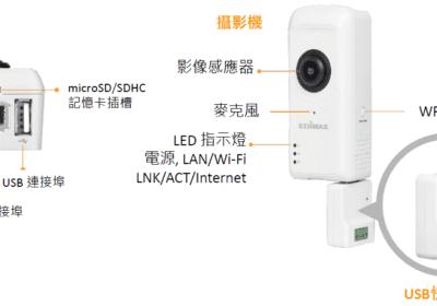 WIFI 遠端控制系統